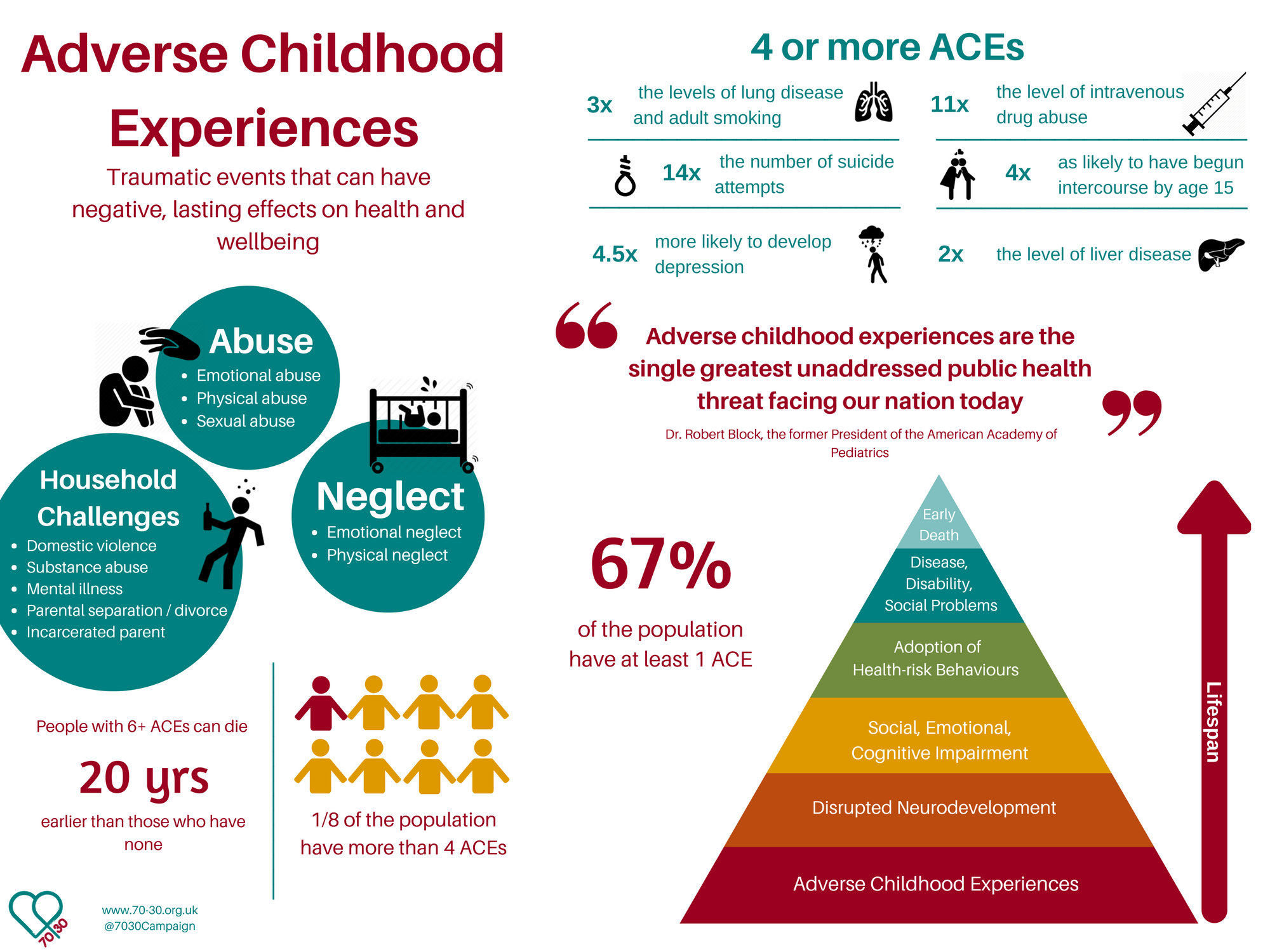 Adverse-Childhood-Experiences-1-logo.png