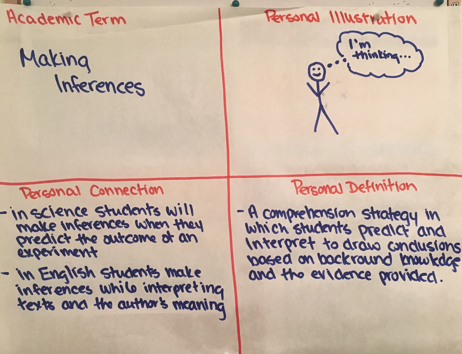 visual dictionary - making inferences