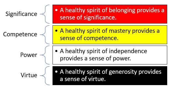 Circle of Courage Stems