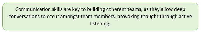 Rectangle: Rounded Corners: Communication skills are key to building coherent teams, as they allow deep conversations to occur amongst team members, provoking thought through active listening.